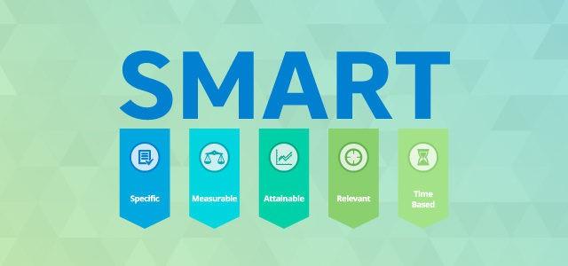 Smart Goals Template 640x300