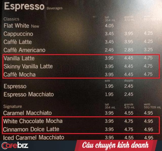 """Case study """"Bậc thầy"""" tâm lý học Starbucks và 4 """"cạm bẫy"""" chực chờ trên menu FnB Việt Nam"""
