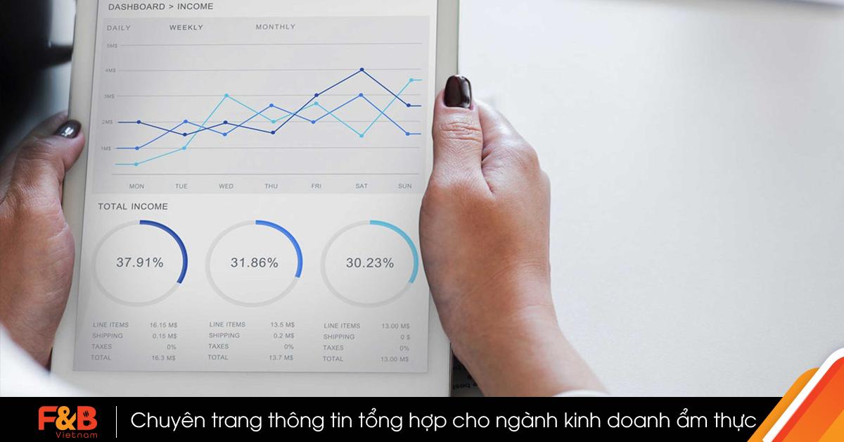 Photo of Từng bước tự thực hiện nghiên cứu thị trường